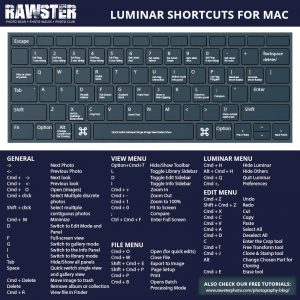 Apple Keyboard Shortcuts for Luminar of Skylum