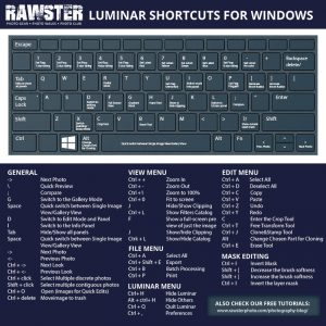 Windows Keyboard Shortcuts for Luminar of Skylum